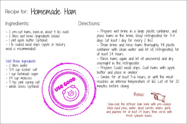 ham recipe card