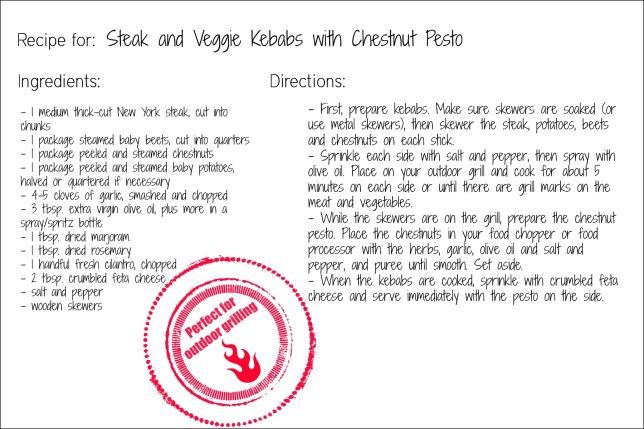 kebabs recipe card
