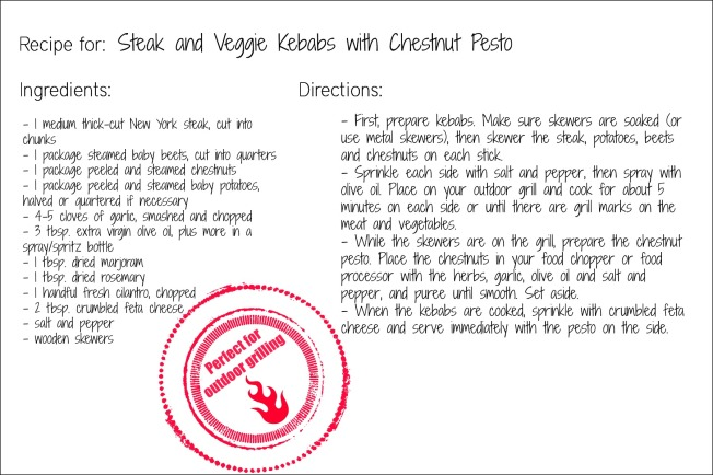 kebabs recipe card