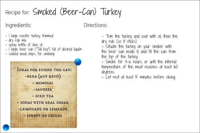 smoked turkey recipe card