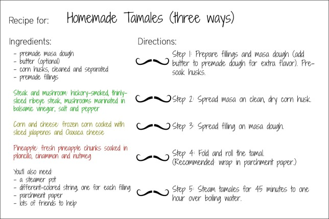 tamales recipe card